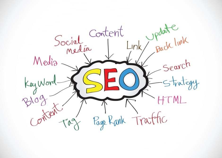 thesis on search engine marketing