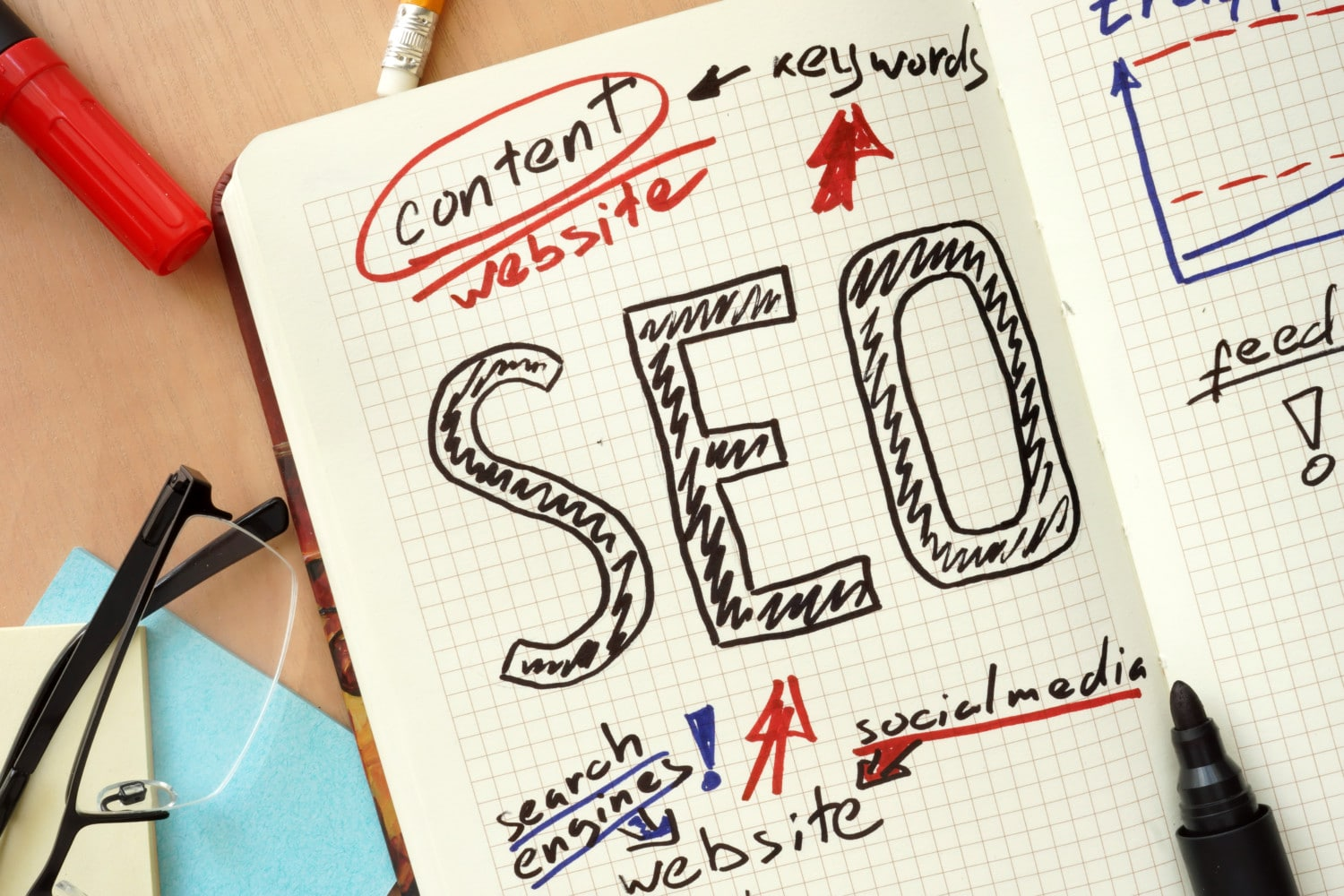 search engine optimization services mn